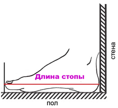 Правильное измерение длины стопы