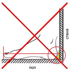Неправильное измерение длины стопы
